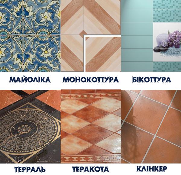 Популярні види кахельної керамічної плитки