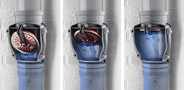 Зворотний клапан для каналізації - запобіжний пристрій в системах каналізації