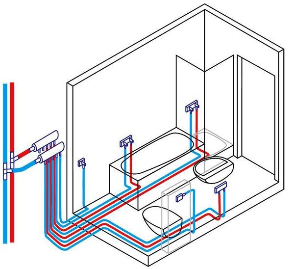 Схема прокладки трубопроводу водопостачання ванної кімнати