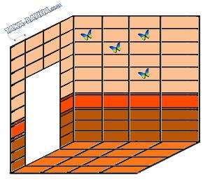 Для наочності і для зручності розрахунку не зайве буде накреслити план кімнати, позначивши розміри стін, дверного отвору, а також інших площин, які необхідно порахувати.