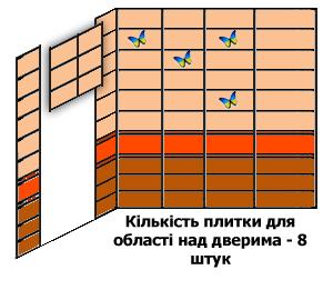 Незабуваємо про область стіни над дверима, яку також потрібно облицювати