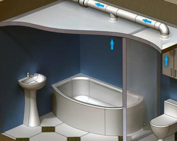 Вентиляція у ванній кімнаті - якою вона буває