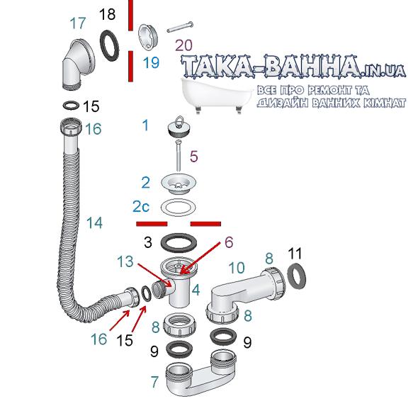 Схема збірки сифону для ванни
