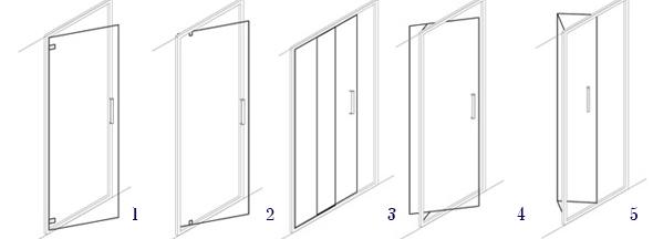 Системи відкривання дверей у душових кабінах